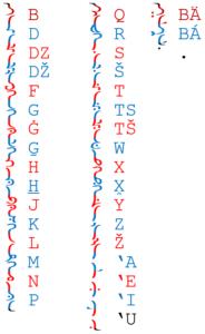 New Sehali Alphabet